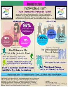 Infographic_TIPP_Collective Individualism