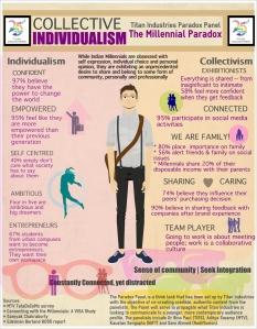 Infographic_TIPP_Millennial Paradox